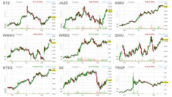 Нефть готова отскочить, а с ней подскочить наши нефтяные акции из списка.