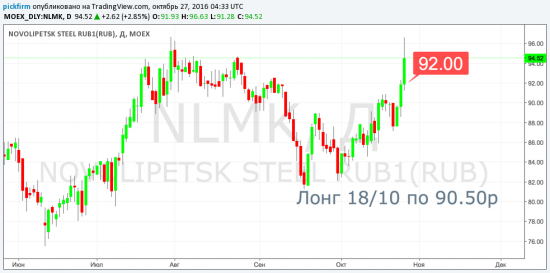 Сдвигаем следящие ордера Северсталь и НЛМК (смс торговые оповещения)
