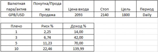 СНПИ500 шорт