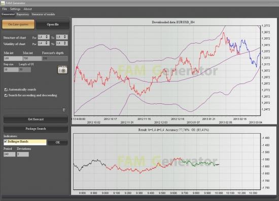 EURUSD: прогноз динамики до конца месяца.