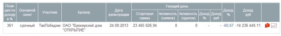 Пост ЗЛА!)))