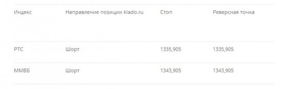 Рекомендация для системной торговли: 18. 06. 2013