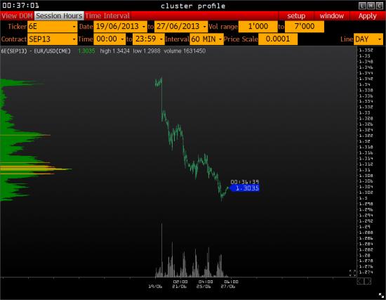 Про валюты: сегодня ( для всех) драйвер - иена, ( для нас) драйвер вниз - брент ( австралиец).