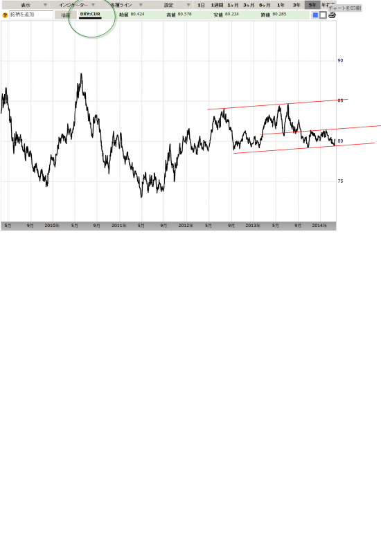 DXY,BBDXY