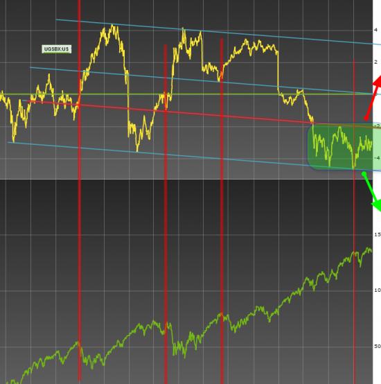 обзор RSX блум от d_shagardin до мая нас видят выше