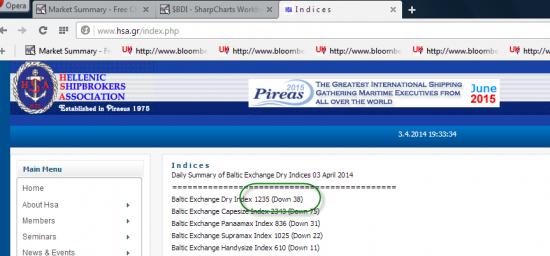 Baltic Exchange Dry Index 1235 (Down 38)ключевой отметкой считаю 1200