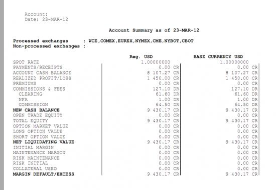 Очередные байки про необходимость $ 50 000 для торговли на CME