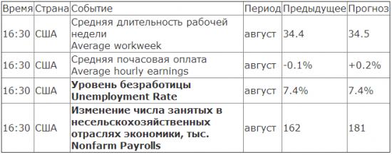Статистика по безработице. Будьте бдительны.