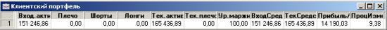 10k->1млн