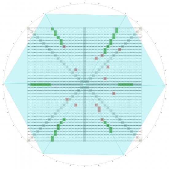 Gannzilla: разворот по Si и Ri 20.06.2013г.