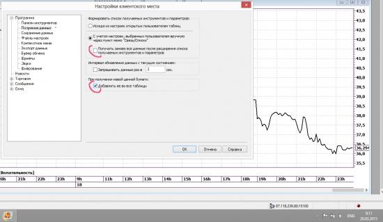 График волатильности Квика периодически подвисает?