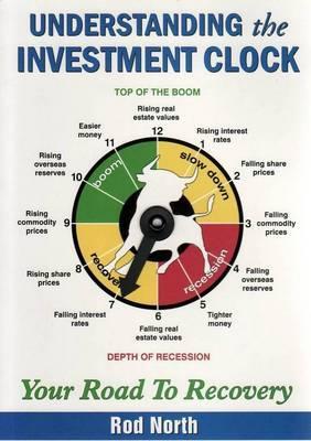 """Теория инвестиционных """"часов"""" в планировании инвестиций. Статейка homemade..."""