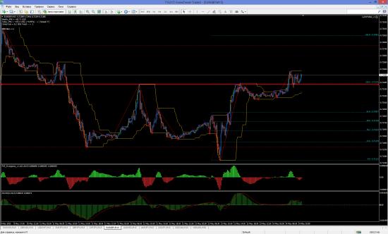Ситуация по паре EUR/GBP - зеркальный уровень!