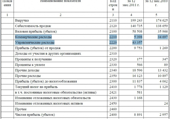 Мир инсайдеров. Пятый эшелон: Война и Мир, Тучковский КСМ - супер рост за неделю!