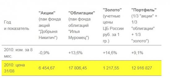Am.troika.ru