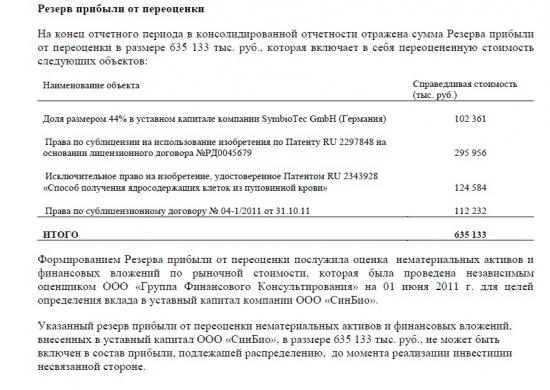 Компании сектора РИИ – «бойлерная» российского фондового рынка. Часть 2.