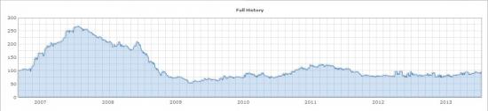 Проект «Разумный инвестор». Глобальный взгляд: Начало. Грузия. წარმატებებს გისურვებთ ინვესტიციები, მეგობრებს!