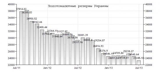 Превью недели на ФР Украины. Перемен, мы ждем перемен...