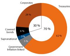 Россия: пенсии не будет!  Часть 2