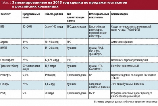 Грядет битва за Новороссийский порт.