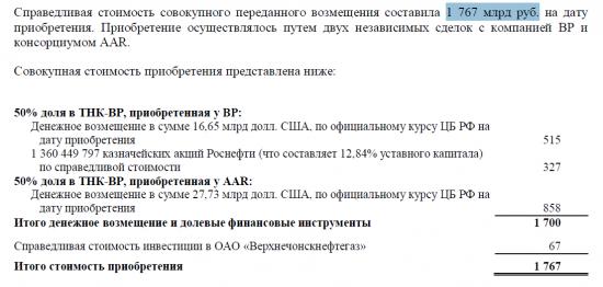 Собрания акционеров Газпромнефть и РН-Холдинг. Еще письма… часть 2