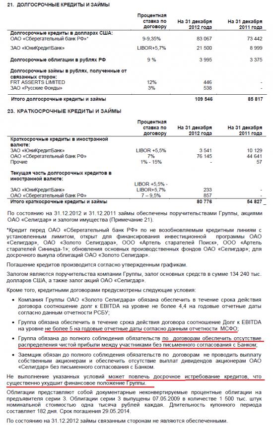 ОАО «Селигдар» – «быстрые» деньги или новогодняя сказка? Часть 4