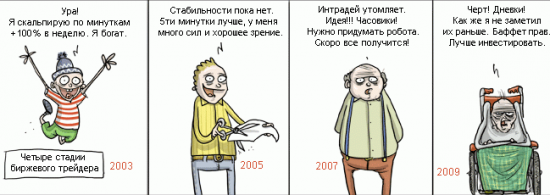 Веселый путь))