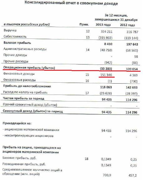 Сектор РИИ. Российский НАСДАК  – поиск возможностей! Часть 2.