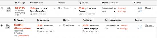 Российский парадокс РЖД или летайте самолетами!
