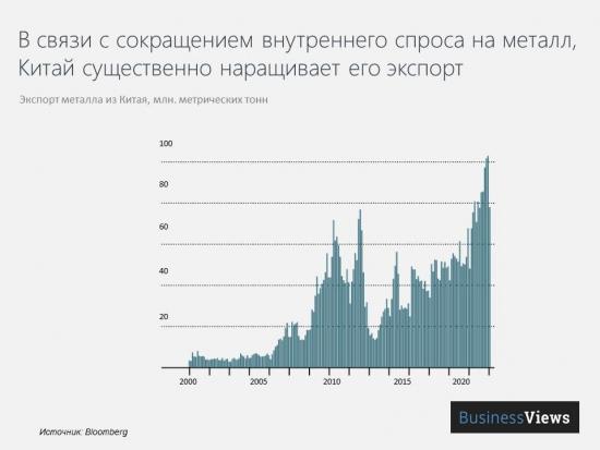 Проект «Разумный инвестор», весна, планы, Украина...