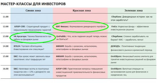 Петербургский инвестор. 18 апреля 2015 г.