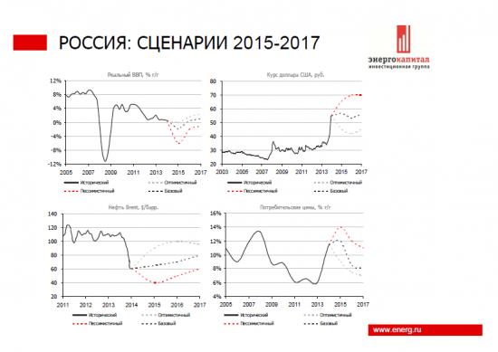 Дмитрий Шагардин про экономику и рубль