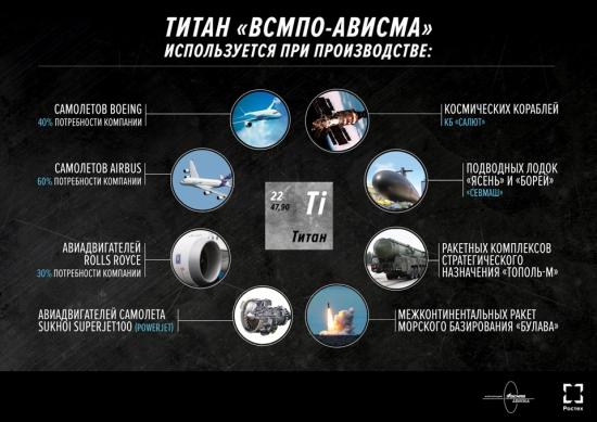 ВСМПО-Ависма - интересный кейс LBO для изучения.