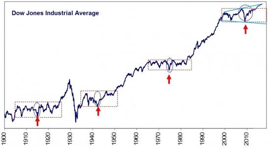 Каких акций не хватает на Санкт-Петербургской бирже?