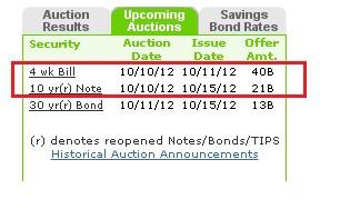 Сегодня снова будет отток ликвидности с рынков