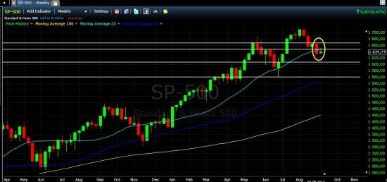 S&P 500. Наблюдение. Спрэд vix-vxv