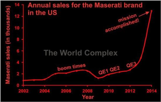 Пузырь на рынке искусства и Сипи-:)