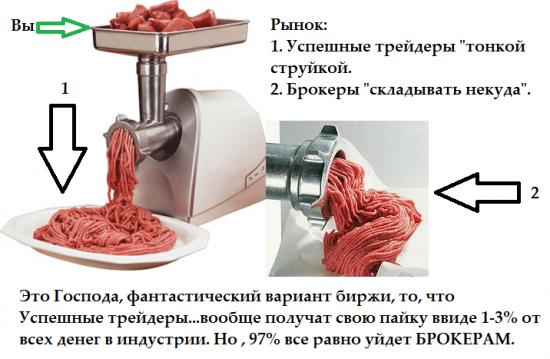 Адская мясорубка.