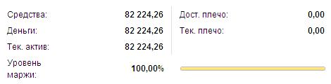 ЛЧИ-2012 (UNDERGROUND)