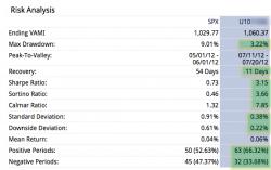 --> Инвесторам IIF : Результаты торговли Солодина за АПРЕЛЬ-август 2012 года