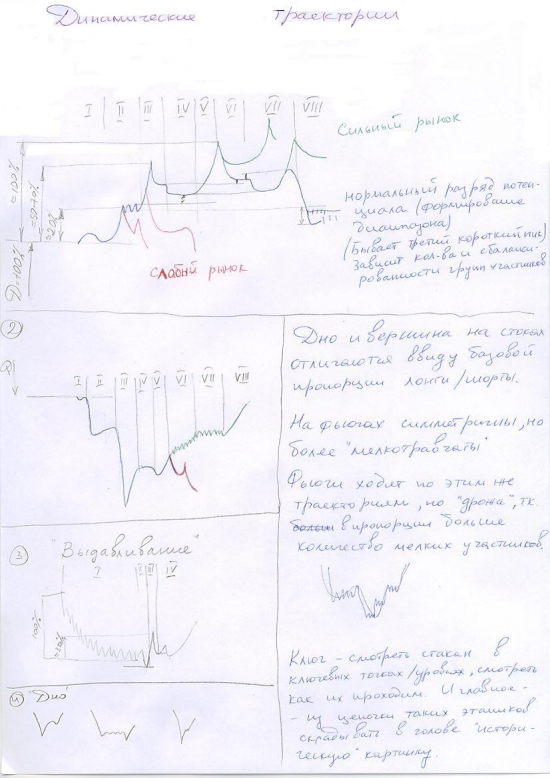 --> Рубики # 6 - Динамические траектории