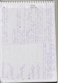 --> Рубики # 9 - Глазами механика. 2.