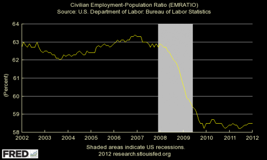 216000 рабочих мест - это позитив или не очень?