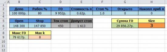 Расчёт размера позиции от стопа (эксель файл)
