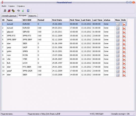 Источники биржевых данных