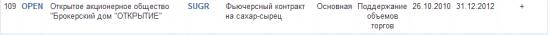 Загадки и тайны ЛЧИ-2012