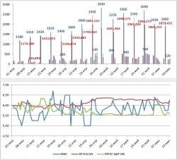 Денежный рынок 14 июня 2013 (+ставки графически)