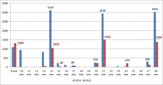 Ликвидность: 3 в 1. Денежный рынок в январе, аукционы РЕПО ЦБР, РЕПО с ЦК