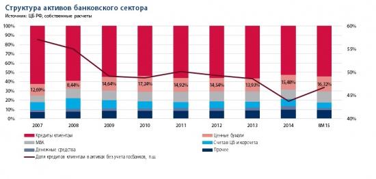 Международная Банковская Конференция, ММВА, Астрахань. Тезисы презентаций: