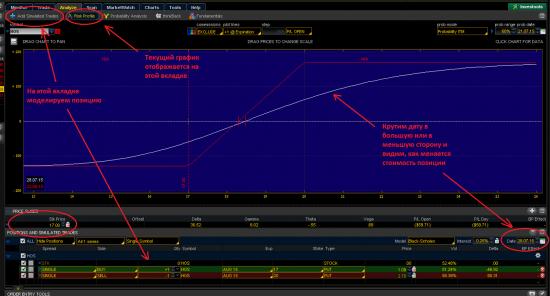 Анализ опционных позиций и расчет теоретической цены опциона